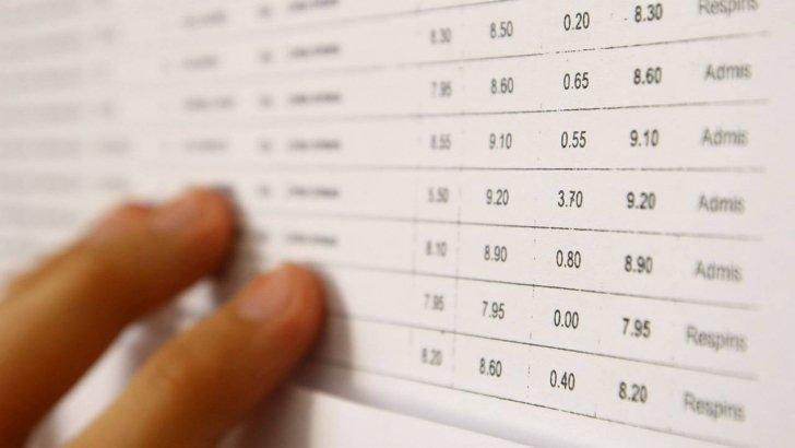 Rezultate finale la examenul de Bacalaureat, sesiunea iunie-iulie 2019