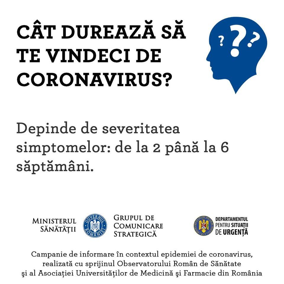 Cât durează vindecarea de coronavirus