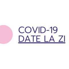Pe teritoriul României au fost confirmate 2.460 de cazuri de persoane infectate cu virusul COVID – 19